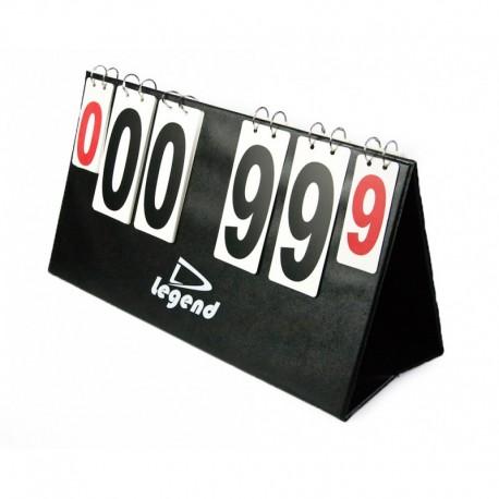 Numerator - tablica wyników Legend